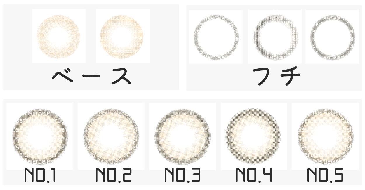 ヘーゼルデザインパターン