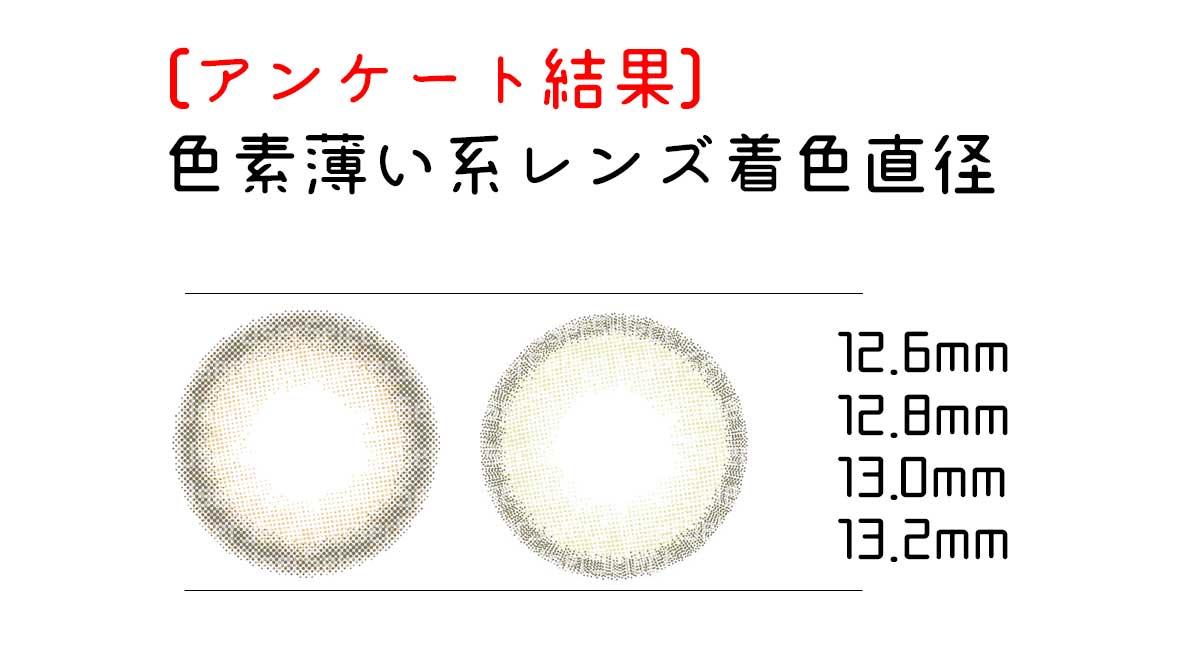 色素薄い系レンズ/着色直径アンケート結果