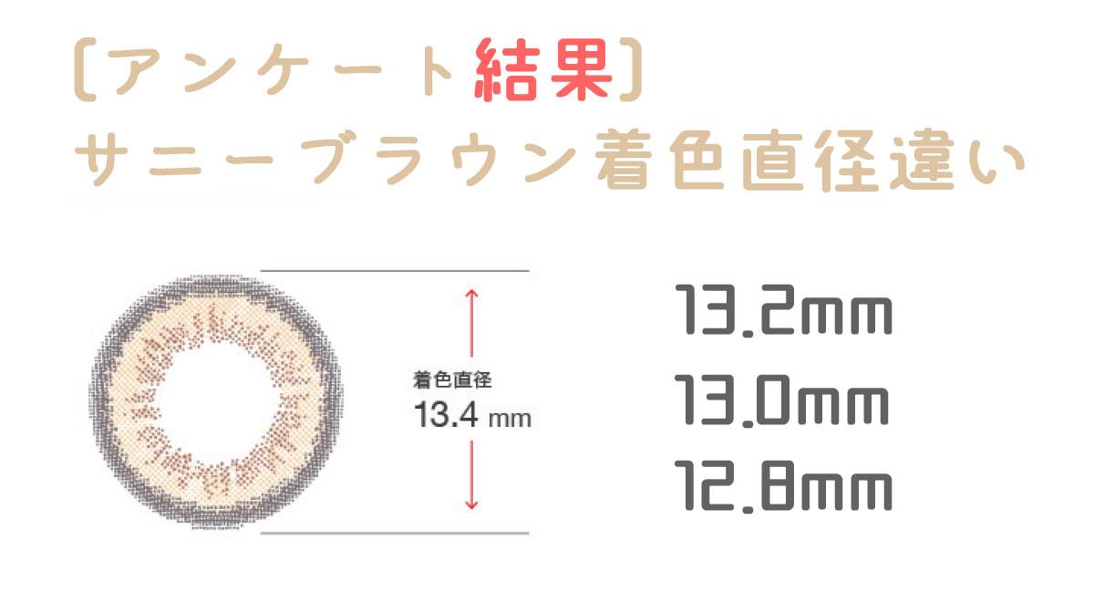 着色直径違いアンケート結果/サニーブラウン